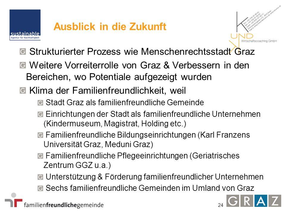 24 Ausblick in die Zukunft Strukturierter Prozess wie Menschenrechtsstadt Graz Weitere Vorreiterrolle von Graz & Verbessern in den Bereichen, wo Potentiale aufgezeigt wurden Klima der Familienfreundlichkeit, weil Stadt Graz als familienfreundliche Gemeinde Einrichtungen der Stadt als familienfreundliche Unternehmen (Kindermuseum, Magistrat, Holding etc.) Familienfreundliche Bildungseinrichtungen (Karl Franzens Universität Graz, Meduni Graz) Familienfreundliche Pflegeeinrichtungen (Geriatrisches Zentrum GGZ u.a.) Unterstützung & Förderung familienfreundlicher Unternehmen Sechs familienfreundliche Gemeinden im Umland von Graz