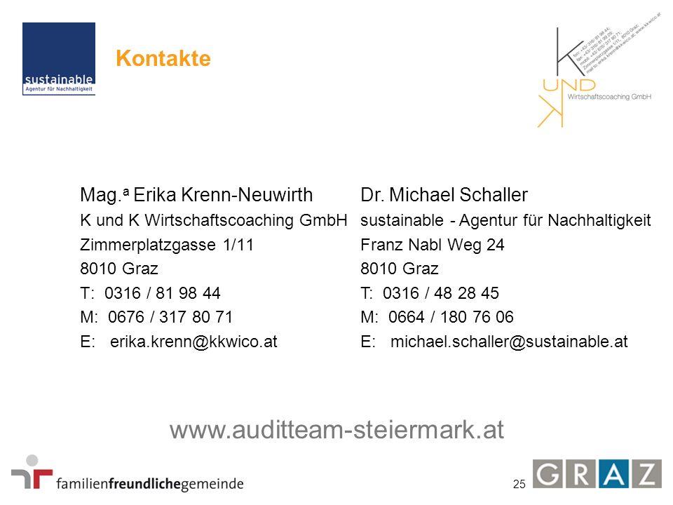 25 Kontakte Mag. a Erika Krenn-Neuwirth K und K Wirtschaftscoaching GmbH Zimmerplatzgasse 1/11 8010 Graz T: 0316 / 81 98 44 M: 0676 / 317 80 71 E: eri
