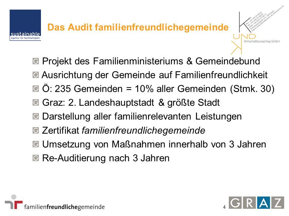 4 Projekt des Familienministeriums & Gemeindebund Ausrichtung der Gemeinde auf Familienfreundlichkeit Ö: 235 Gemeinden = 10% aller Gemeinden (Stmk.