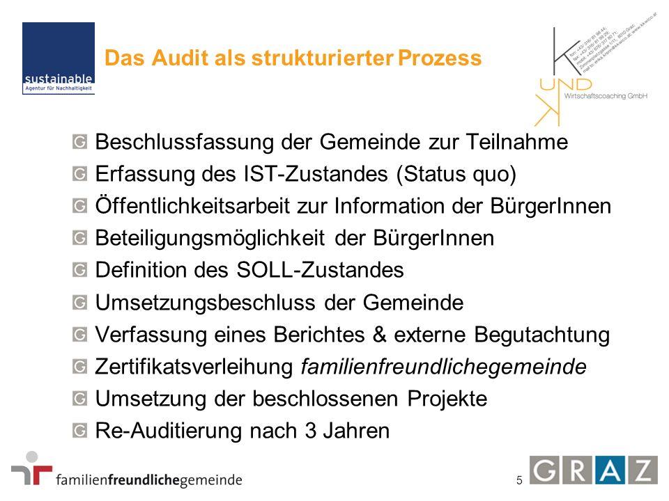 5 Das Audit als strukturierter Prozess Beschlussfassung der Gemeinde zur Teilnahme Erfassung des IST-Zustandes (Status quo) Öffentlichkeitsarbeit zur