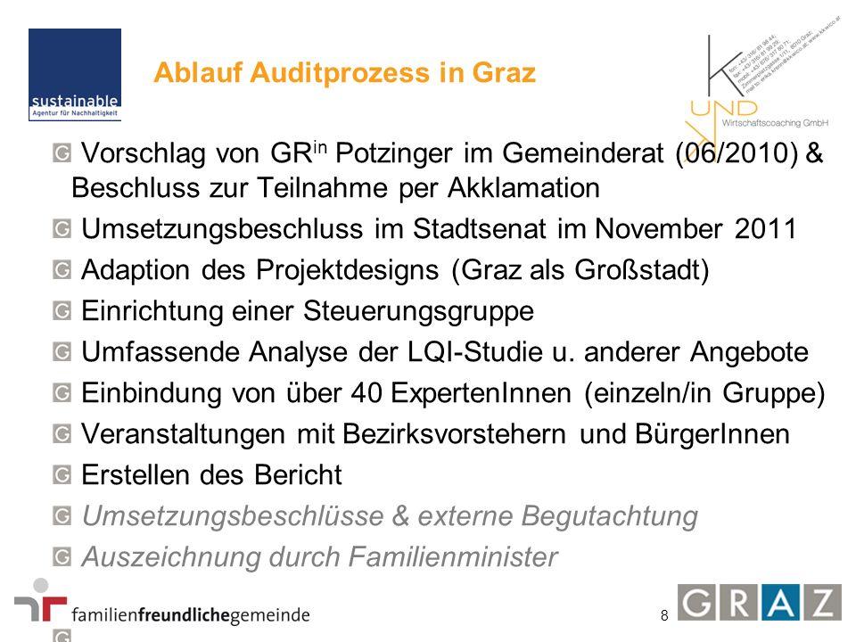 8 Ablauf Auditprozess in Graz Vorschlag von GR in Potzinger im Gemeinderat (06/2010) & Beschluss zur Teilnahme per Akklamation Umsetzungsbeschluss im