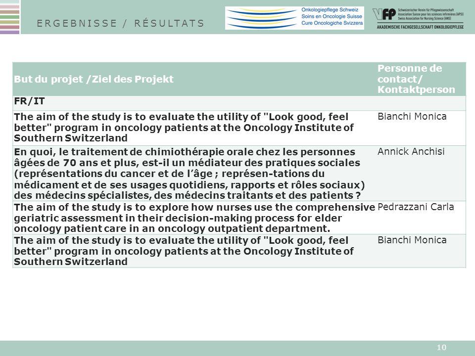 10 ERGEBNISSE / RÉSULTATS But du projet /Ziel des Projekt Personne de contact/ Kontaktperson FR/IT The aim of the study is to evaluate the utility of