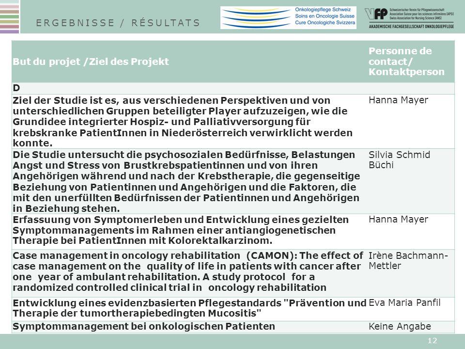 12 ERGEBNISSE / RÉSULTATS But du projet /Ziel des Projekt Personne de contact/ Kontaktperson D Ziel der Studie ist es, aus verschiedenen Perspektiven und von unterschiedlichen Gruppen beteiligter Player aufzuzeigen, wie die Grundidee integrierter Hospiz- und Palliativversorgung für krebskranke PatientInnen in Niederösterreich verwirklicht werden konnte.