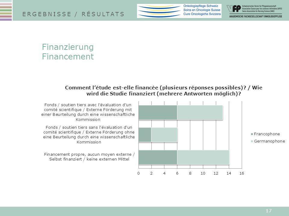 17 Finanzierung Financement ERGEBNISSE / RÉSULTATS