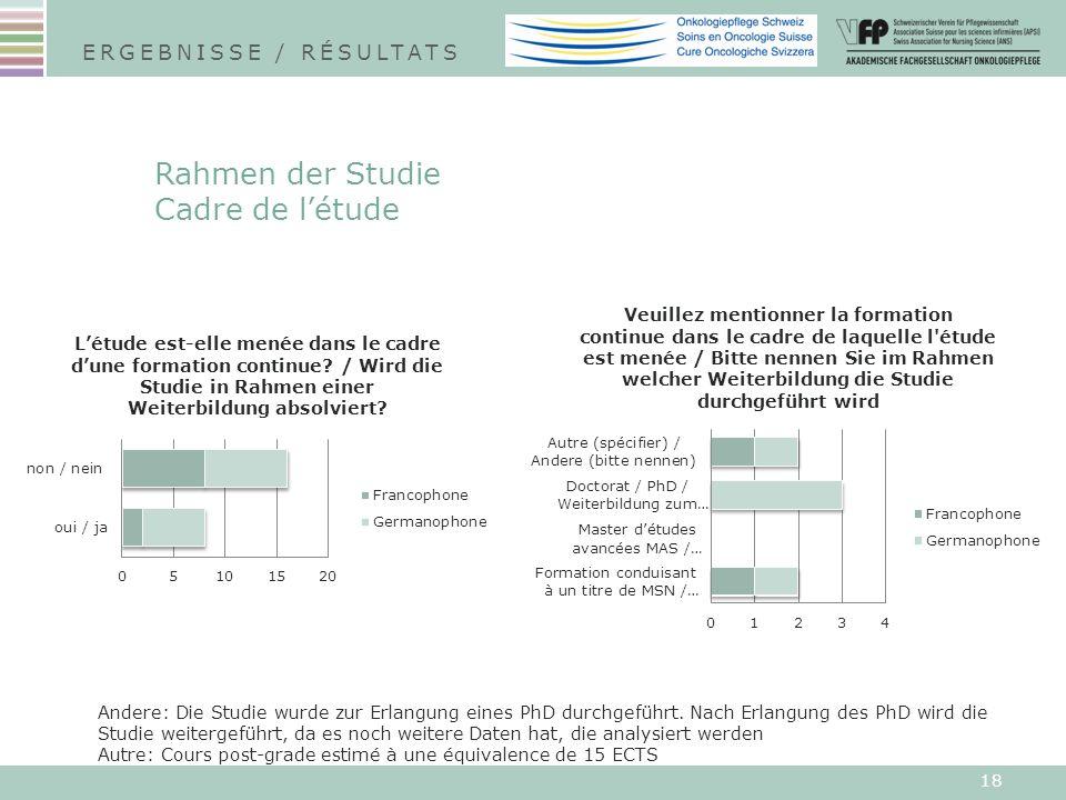 18 Rahmen der Studie Cadre de létude ERGEBNISSE / RÉSULTATS Andere: Die Studie wurde zur Erlangung eines PhD durchgeführt. Nach Erlangung des PhD wird