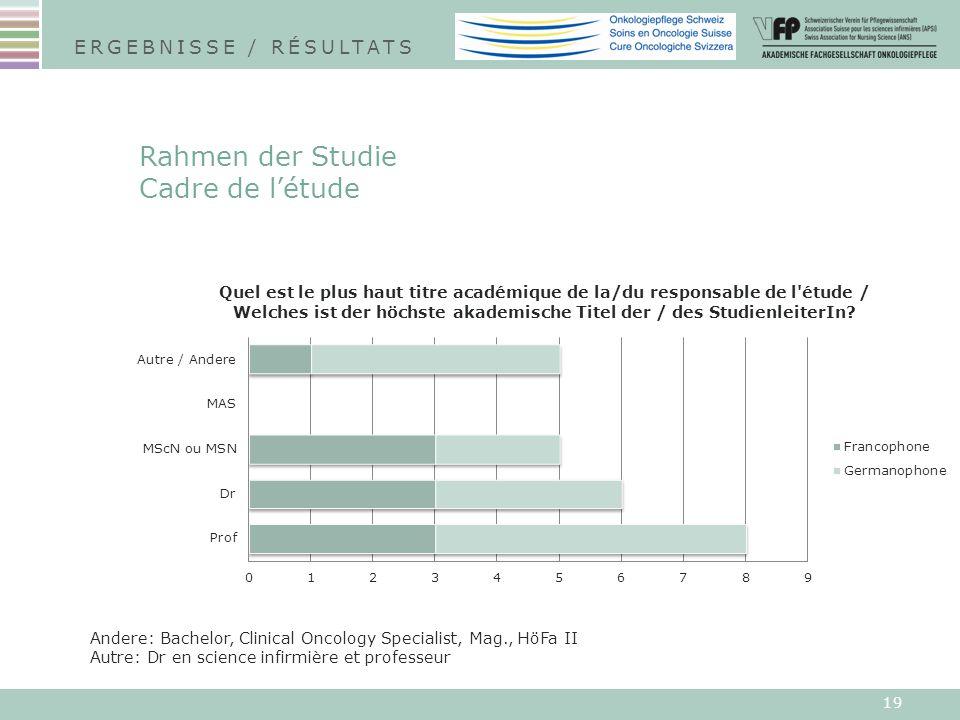 19 Rahmen der Studie Cadre de létude ERGEBNISSE / RÉSULTATS Andere: Bachelor, Clinical Oncology Specialist, Mag., HöFa II Autre: Dr en science infirmière et professeur