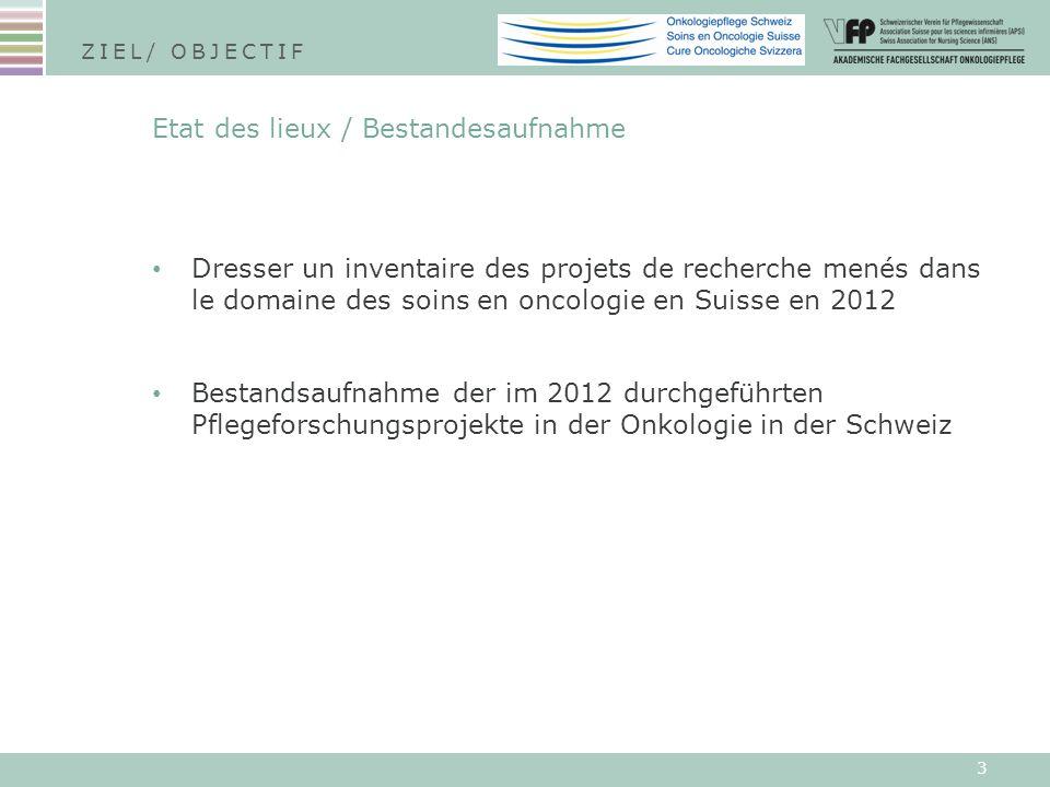 3 Etat des lieux / Bestandesaufnahme Dresser un inventaire des projets de recherche menés dans le domaine des soins en oncologie en Suisse en 2012 Bes