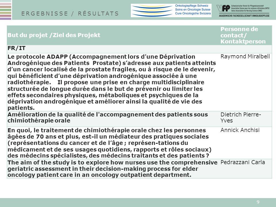 9 ERGEBNISSE / RÉSULTATS But du projet /Ziel des Projekt Personne de contact/ Kontaktperson FR/IT Le protocole ADAPP (Accompagnement lors dune Dépriva