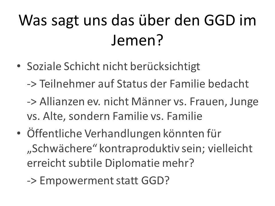 Was sagt uns das über den GGD im Jemen? Soziale Schicht nicht berücksichtigt -> Teilnehmer auf Status der Familie bedacht -> Allianzen ev. nicht Männe