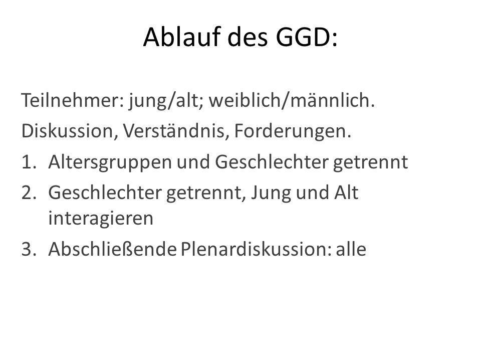 Ablauf des GGD: Teilnehmer: jung/alt; weiblich/männlich. Diskussion, Verständnis, Forderungen. 1.Altersgruppen und Geschlechter getrennt 2.Geschlechte