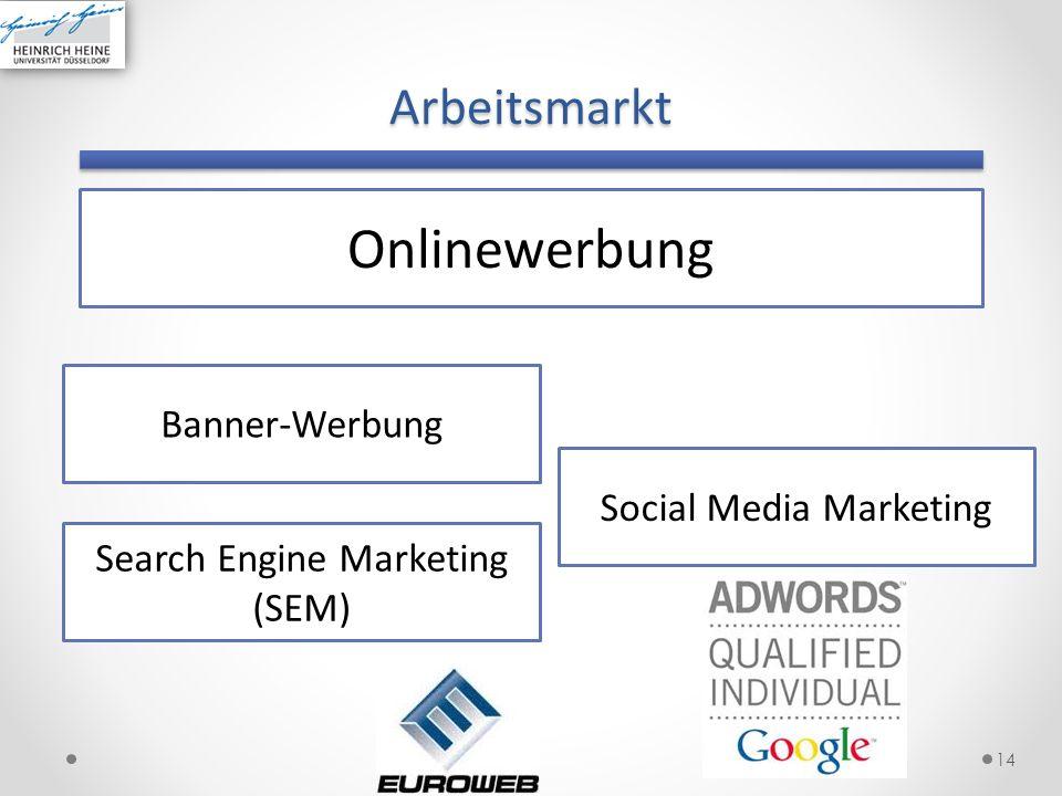 Arbeitsmarkt 14 Onlinewerbung Banner-Werbung Search Engine Marketing (SEM) Social Media Marketing