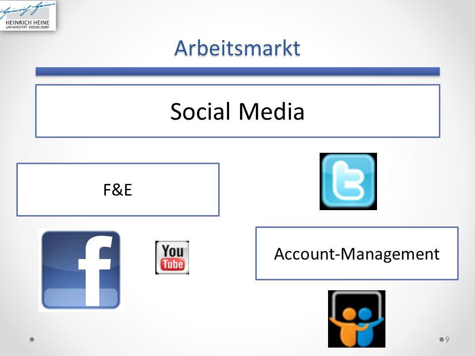 Arbeitsmarkt 9 Social Media F&E Account-Management