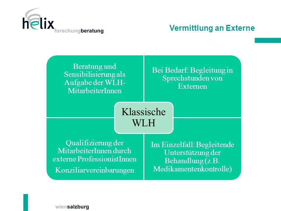 Vermittlung an Externe Beratung und Sensibilisierung als Aufgabe der WLH- MitarbeiterInnen Bei Bedarf: Begleitung in Sprechstunden von Externen Qualif