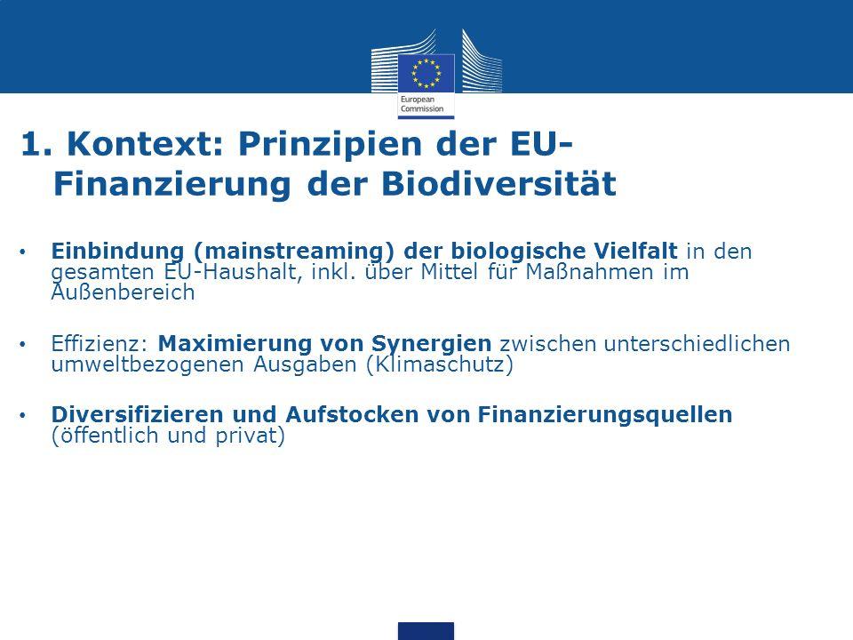 1. Kontext: Prinzipien der EU- Finanzierung der Biodiversität Einbindung (mainstreaming) der biologische Vielfalt in den gesamten EU-Haushalt, inkl. ü