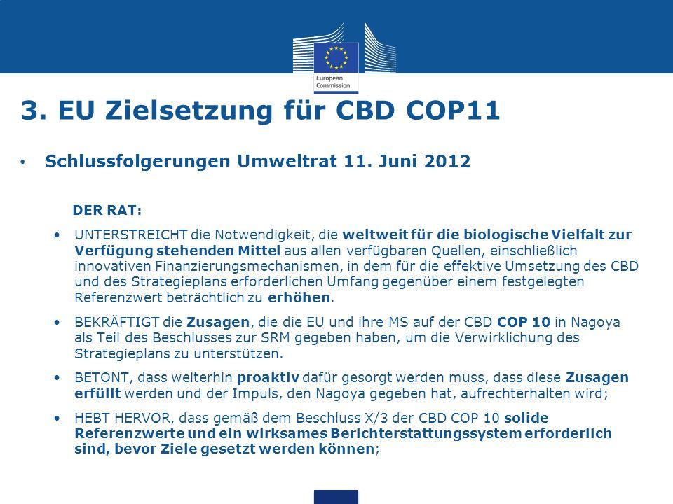 3. EU Zielsetzung für CBD COP11 Schlussfolgerungen Umweltrat 11. Juni 2012 DER RAT: UNTERSTREICHT die Notwendigkeit, die weltweit für die biologische