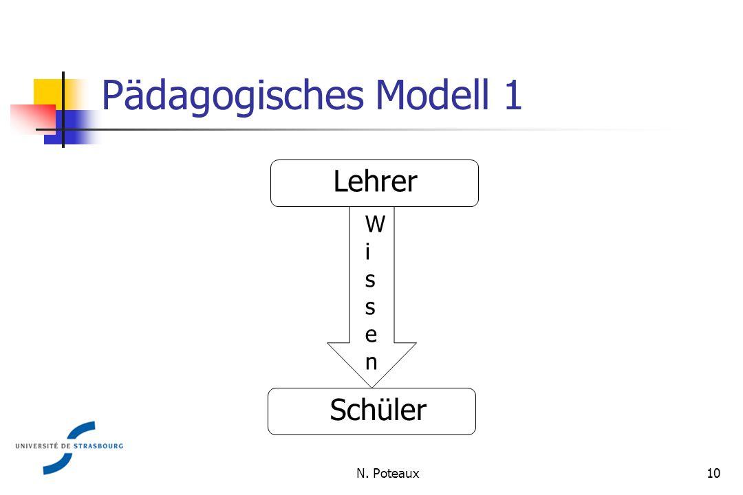Pädagogisches Modell 1 Lehrer Schüler WissenWissen 10N. Poteaux