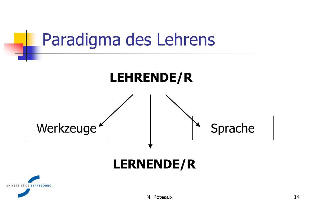 Paradigma des Lehrens LEHRENDE/R LERNENDE/R WerkzeugeSprache 14N. Poteaux