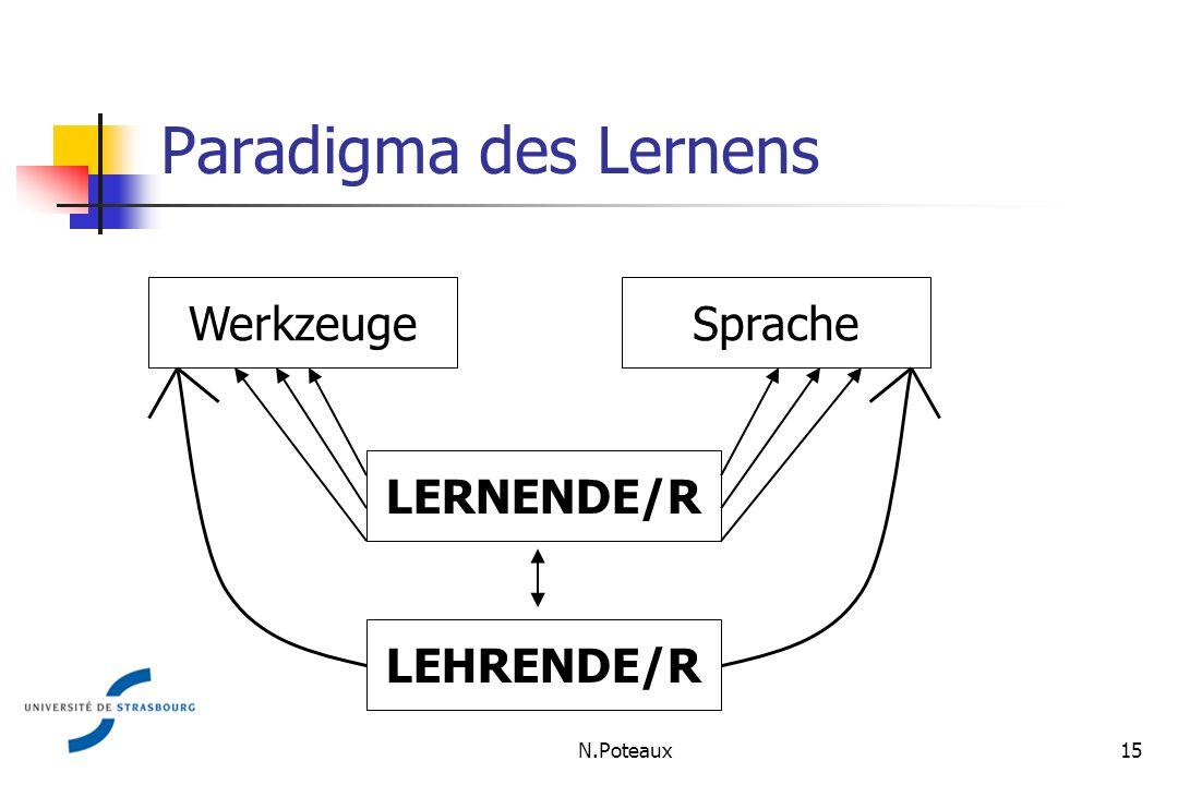 Paradigma des Lernens WerkzeugeSprache LERNENDE/R LEHRENDE/R 15N.Poteaux
