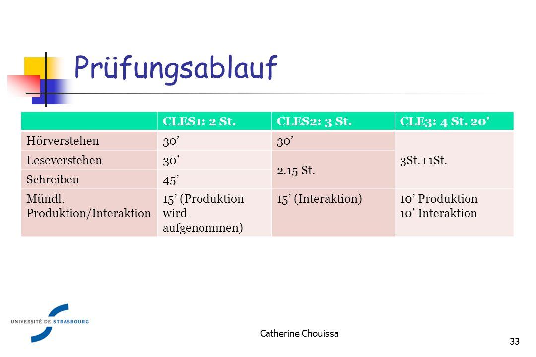 Prüfungsablauf CLES1: 2 St.CLES2: 3 St.CLE3: 4 St.