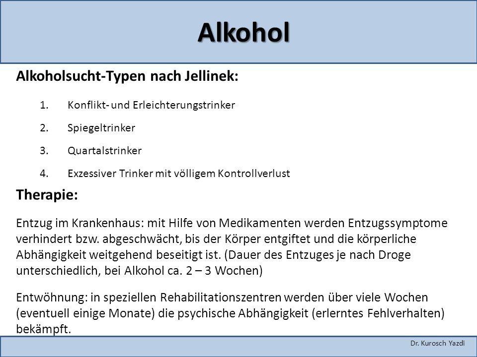 Dr. Kurosch Yazdi Alkohol Alkoholsucht-Typen nach Jellinek: 1.Konflikt- und Erleichterungstrinker 2.Spiegeltrinker 3.Quartalstrinker 4.Exzessiver Trin