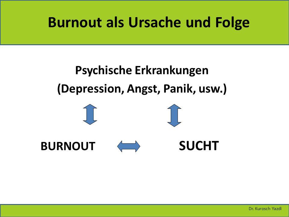 Dr. Kurosch Yazdi Burnout als Ursache und Folge Psychische Erkrankungen (Depression, Angst, Panik, usw.) BURNOUT SUCHT