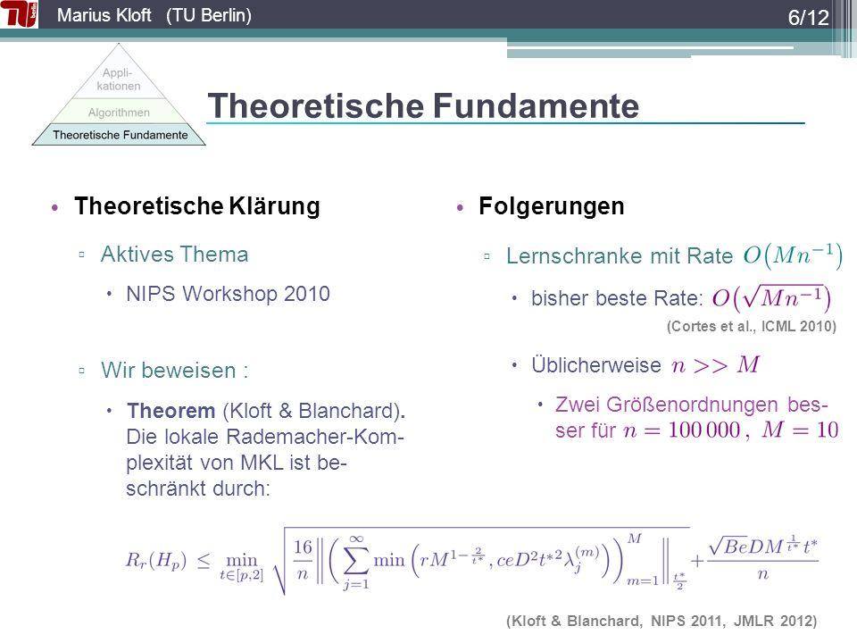 Marius Kloft (TU Berlin) Theoretische Fundamente Theoretische Klärung Aktives Thema NIPS Workshop 2010 Wir beweisen : Theorem (Kloft & Blanchard).