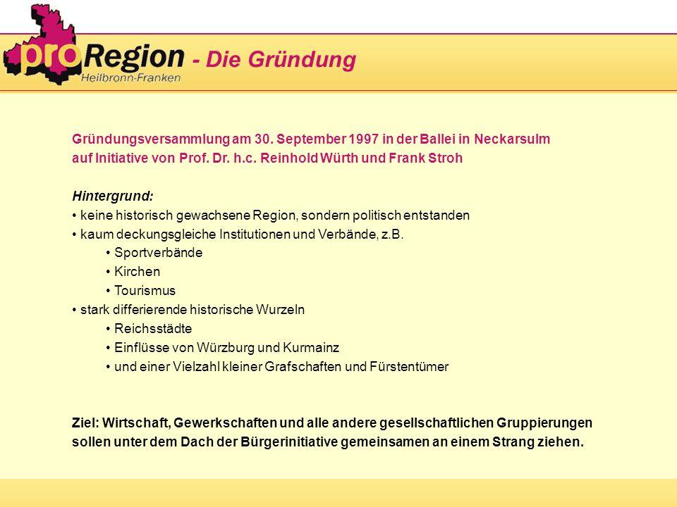 Gründungsversammlung am 30. September 1997 in der Ballei in Neckarsulm auf Initiative von Prof. Dr. h.c. Reinhold Würth und Frank Stroh Hintergrund: k