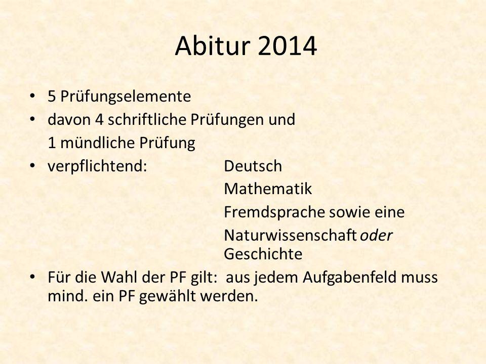 Abitur 2014 5 Prüfungselemente davon 4 schriftliche Prüfungen und 1 mündliche Prüfung verpflichtend:Deutsch Mathematik Fremdsprache sowie eine Naturwi