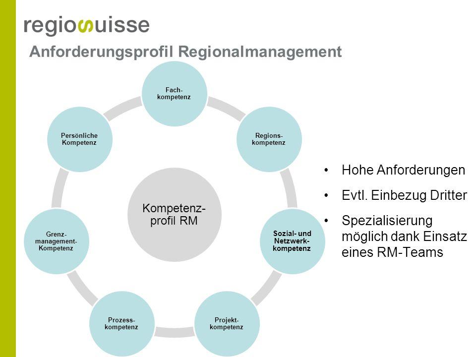 Anforderungsprofil Regionalmanagement Hohe Anforderungen Evtl. Einbezug Dritter Spezialisierung möglich dank Einsatz eines RM-Teams Kompetenz- profil