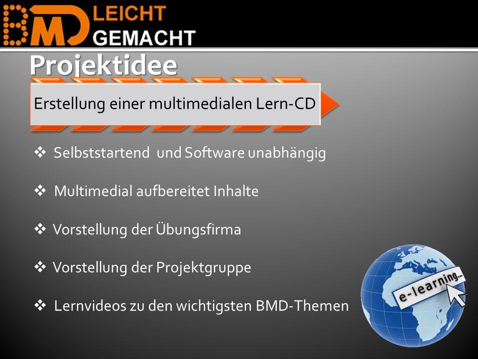 Projektidee Erstellung einer multimedialen Lern-CD Selbststartend und Software unabhängig Multimedial aufbereitet Inhalte Vorstellung der Übungsfirma Vorstellung der Projektgruppe Lernvideos zu den wichtigsten BMD-Themen