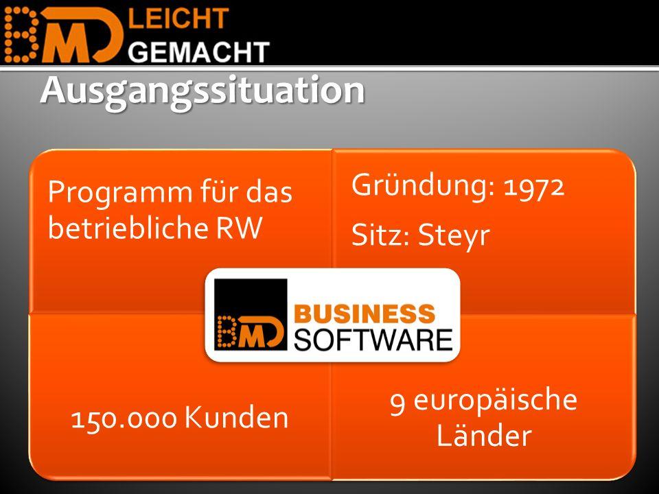 Programm für das betriebliche RW Gründung: 1972 Sitz: Steyr 150.000 Kunden 9 europäische Länder Ausgangssituation