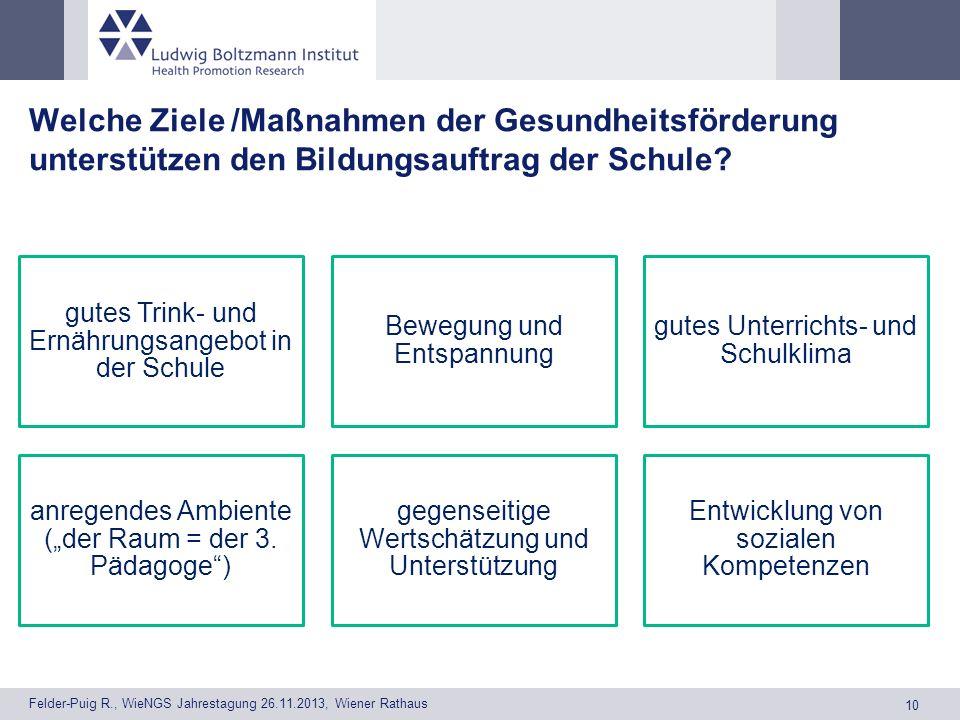 10 Felder-Puig R., WieNGS Jahrestagung 26.11.2013, Wiener Rathaus Welche Ziele /Maßnahmen der Gesundheitsförderung unterstützen den Bildungsauftrag der Schule.