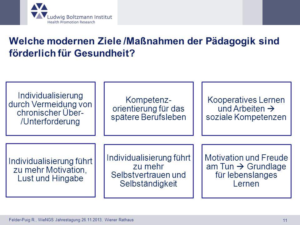 11 Felder-Puig R., WieNGS Jahrestagung 26.11.2013, Wiener Rathaus Welche modernen Ziele /Maßnahmen der Pädagogik sind förderlich für Gesundheit.