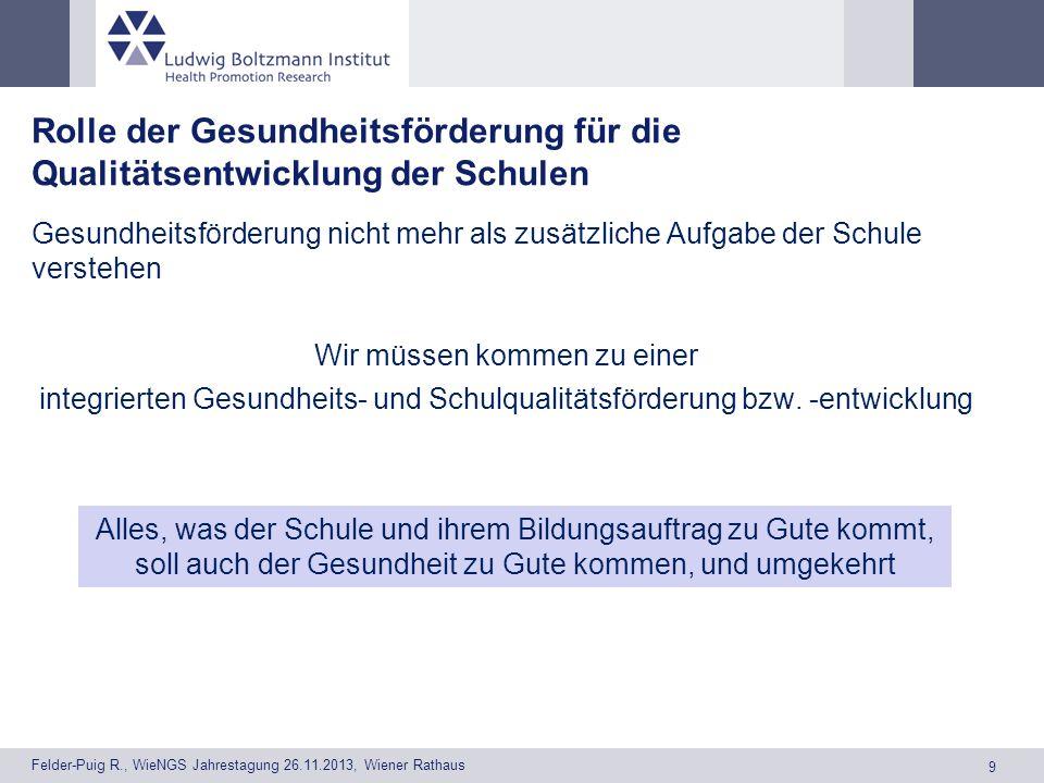 9 Felder-Puig R., WieNGS Jahrestagung 26.11.2013, Wiener Rathaus Rolle der Gesundheitsförderung für die Qualitätsentwicklung der Schulen Gesundheitsförderung nicht mehr als zusätzliche Aufgabe der Schule verstehen Wir müssen kommen zu einer integrierten Gesundheits- und Schulqualitätsförderung bzw.