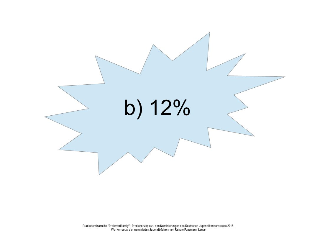 b) 12% Praxisseminarreihe Preisverdächtig! .