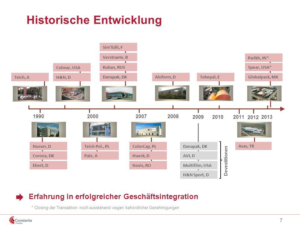 8 EBITDA und Marge*Umsatz und Wachstum Kennzahlenentwicklung % Marge Nachhaltiges profitables Wachstum EUR Mio.