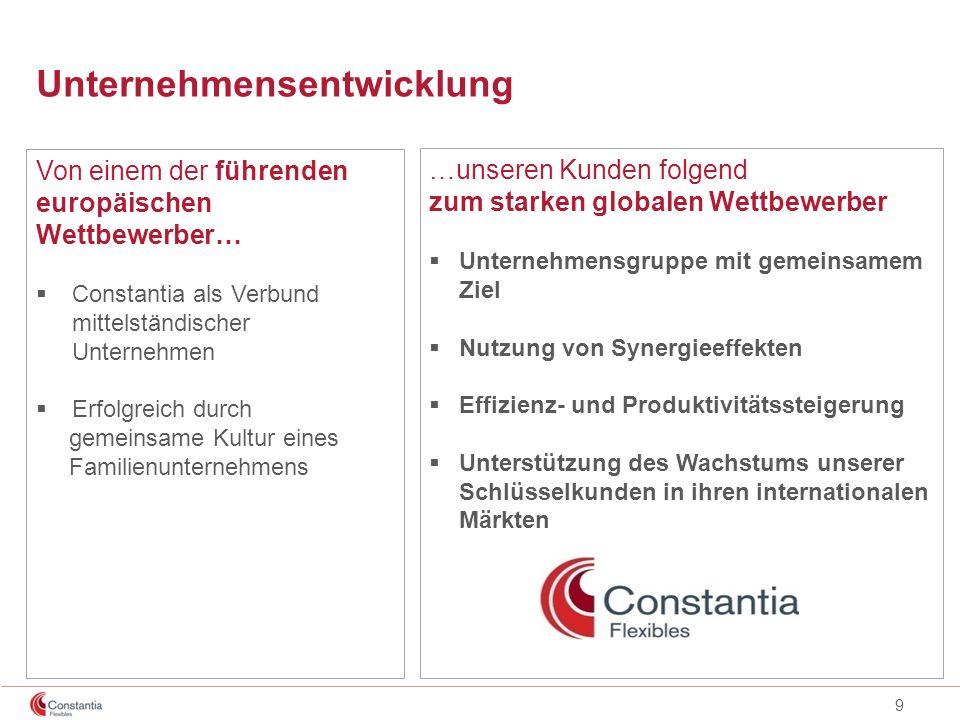 9 Von einem der führenden europäischen Wettbewerber… Constantia als Verbund mittelständischer Unternehmen Erfolgreich durch gemeinsame Kultur eines Fa