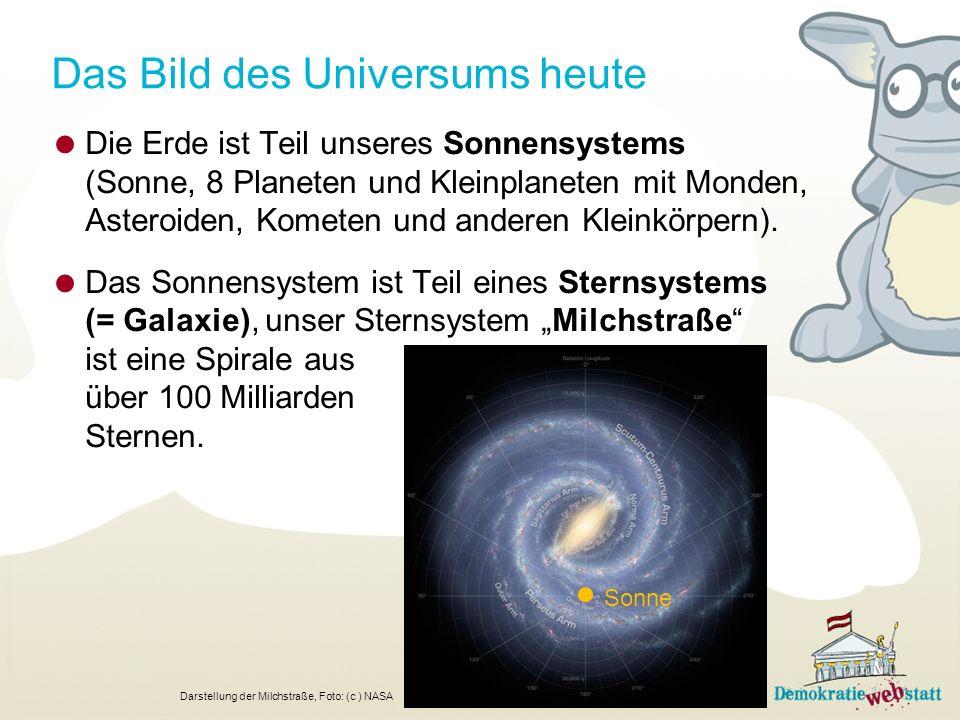 Das Bild des Universums heute Die Erde ist Teil unseres Sonnensystems (Sonne, 8 Planeten und Kleinplaneten mit Monden, Asteroiden, Kometen und anderen Kleinkörpern).