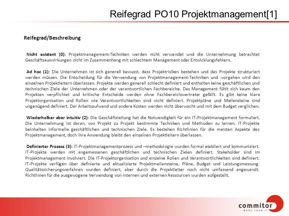 Reifegrad PO10 Projektmanagement[1] Nicht existent (0): Projektmanagement-Techniken werden nicht verwendet und die Unternehmung betrachtet Geschäftsau