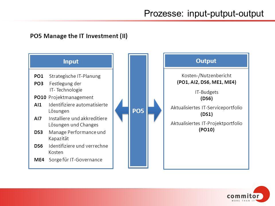 Prozesse: input-putput-output PO1 Strategische IT-Planung PO3 Festlegung der IT- Technologie PO10 Projektmanagement AI1 Identifiziere automatisierte L