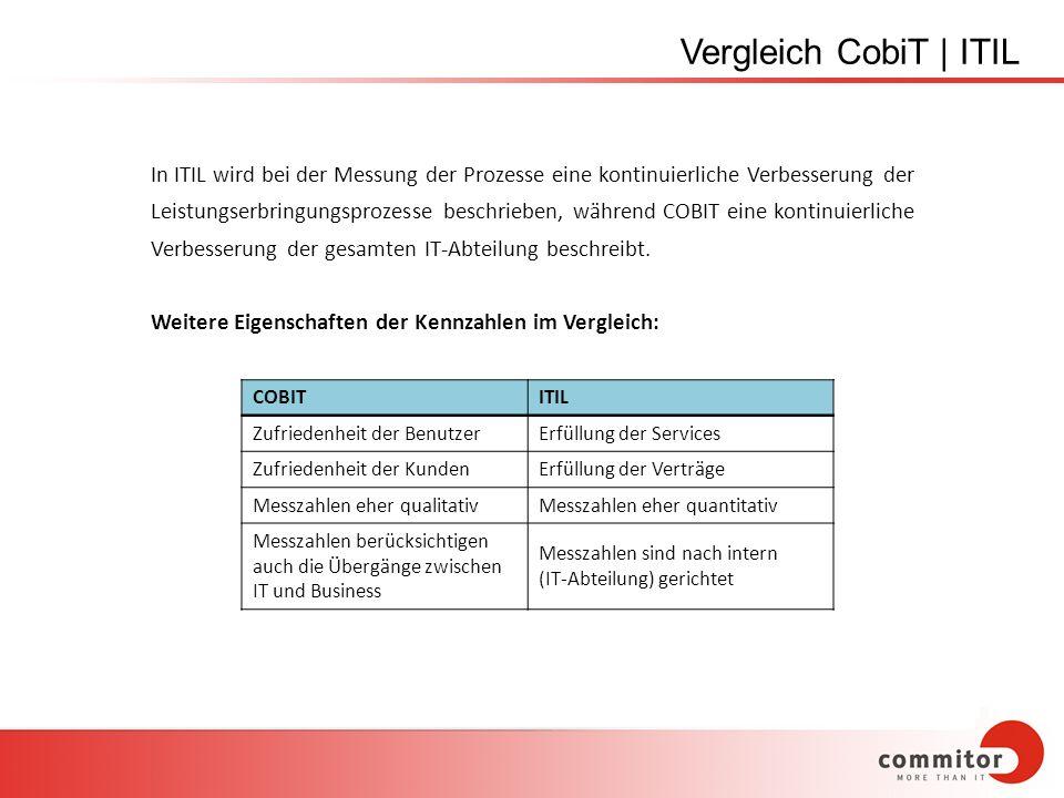 Vergleich CobiT | ITIL In ITIL wird bei der Messung der Prozesse eine kontinuierliche Verbesserung der Leistungserbringungsprozesse beschrieben, währe
