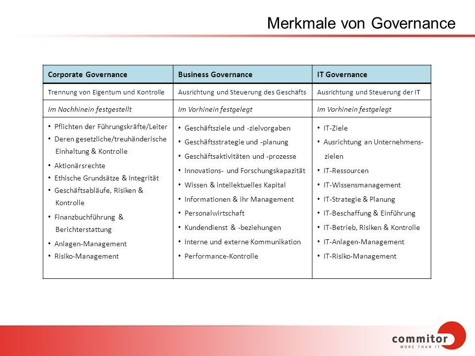IT Governance - Elemente Die Kernelemente sind: genaue Kenntnis über Wert und Werterbringung der IT Management der mit der IT verbundenen Risiken Umsetzung der steigenden Anforderungen an Steuerung und Kontrolle Oder einfacher: Werte Risiken Kontrollen