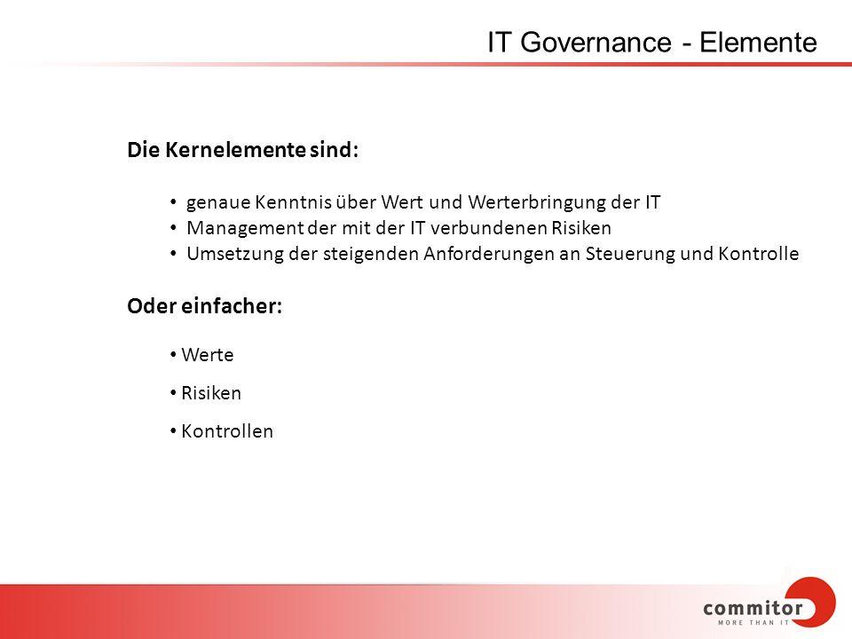 IT Governance - Elemente Die Kernelemente sind: genaue Kenntnis über Wert und Werterbringung der IT Management der mit der IT verbundenen Risiken Umse