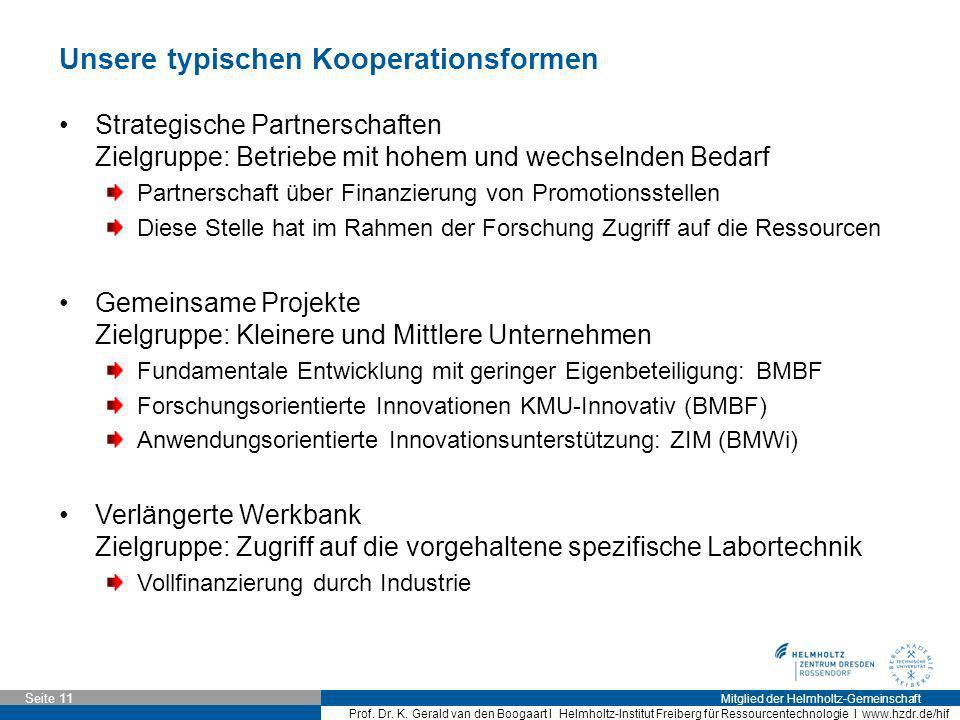 Mitglied der Helmholtz-Gemeinschaft Seite 11 Prof. Dr. K. Gerald van den Boogaart I Helmholtz-Institut Freiberg für Ressourcentechnologie I www.hzdr.d
