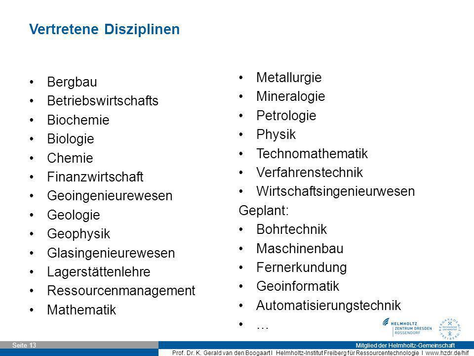 Mitglied der Helmholtz-Gemeinschaft Seite 13 Prof. Dr. K. Gerald van den Boogaart I Helmholtz-Institut Freiberg für Ressourcentechnologie I www.hzdr.d