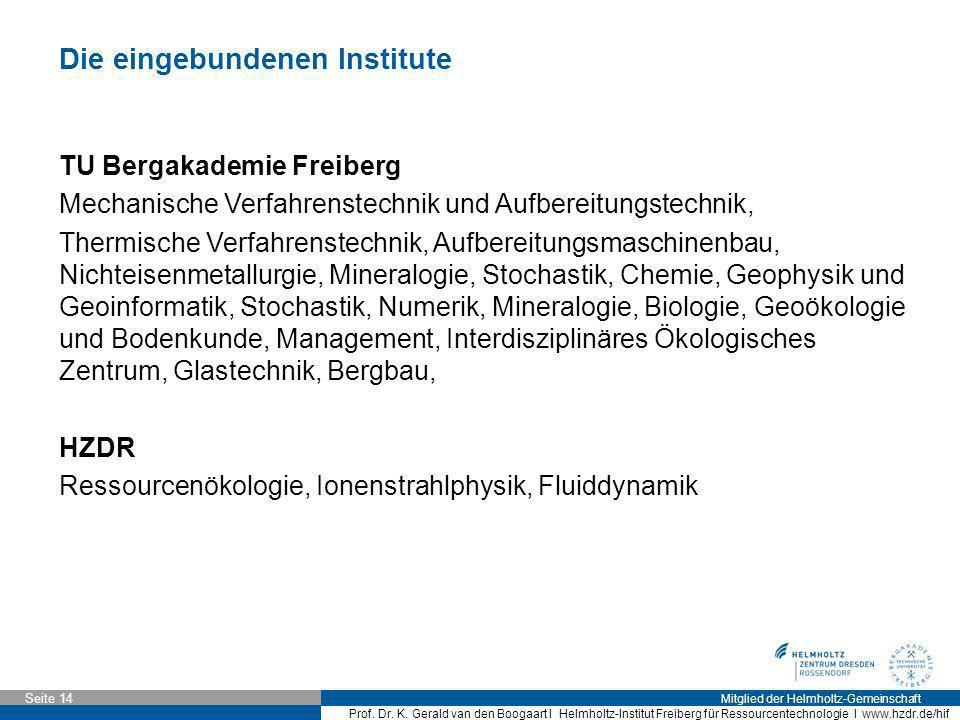 Mitglied der Helmholtz-Gemeinschaft Seite 14 Prof. Dr. K. Gerald van den Boogaart I Helmholtz-Institut Freiberg für Ressourcentechnologie I www.hzdr.d