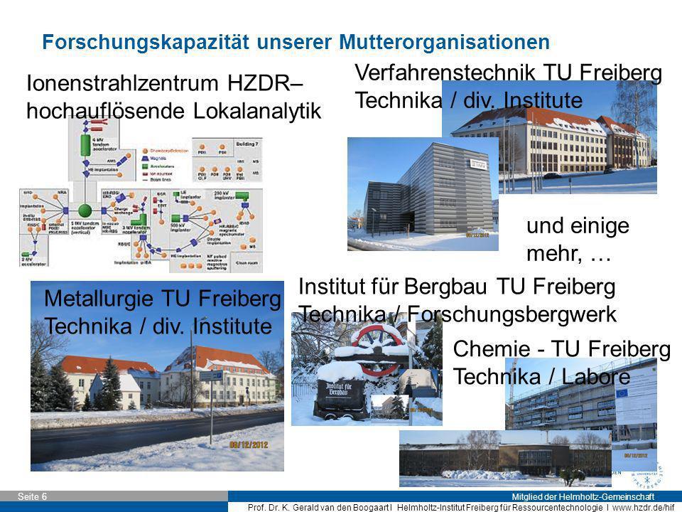Mitglied der Helmholtz-Gemeinschaft Seite 6 Prof. Dr. K. Gerald van den Boogaart I Helmholtz-Institut Freiberg für Ressourcentechnologie I www.hzdr.de