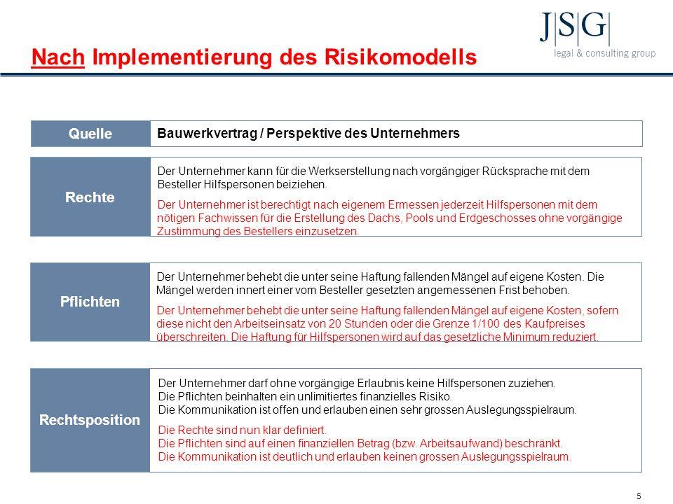 5 Nach Implementierung des Risikomodells Quelle Bauwerkvertrag / Perspektive des Unternehmers Rechte Rechtsposition Pflichten Der Unternehmer behebt die unter seine Haftung fallenden Mängel auf eigene Kosten.