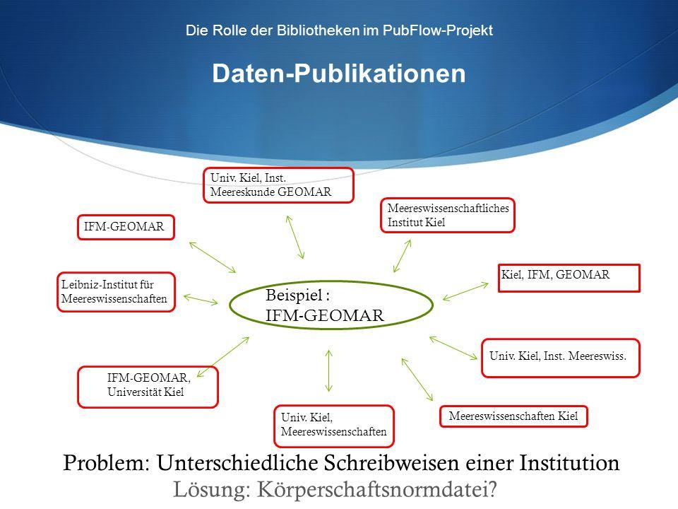 Die Rolle der Bibliotheken im PubFlow-Projekt Daten-Publikationen Verknüpfung von Daten - Publikationen - Verlagsseiten