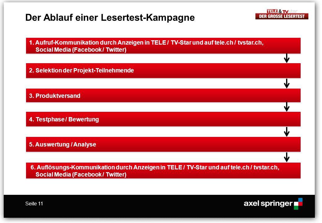 1. Aufruf-Kommunikation durch Anzeigen in TELE / TV-Star und auf tele.ch / tvstar.ch, Social Media (Facebook / Twitter) 2. Selektion der Projekt-Teiln